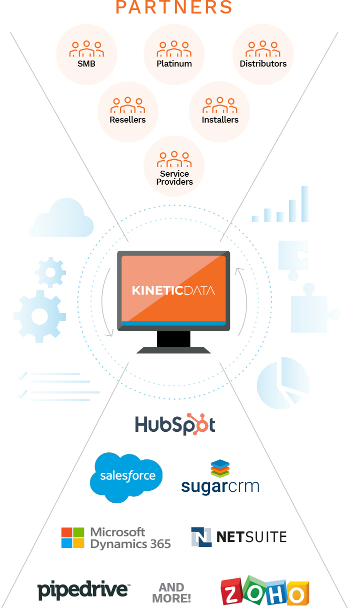 img-partner-experience-funnel